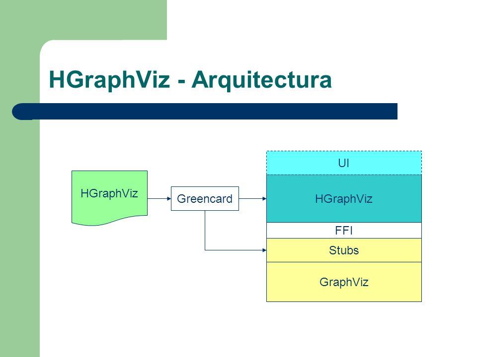 GraphViz HGraphViz - Arquitectura HGraphViz Greencard Stubs FFI HGraphViz UI