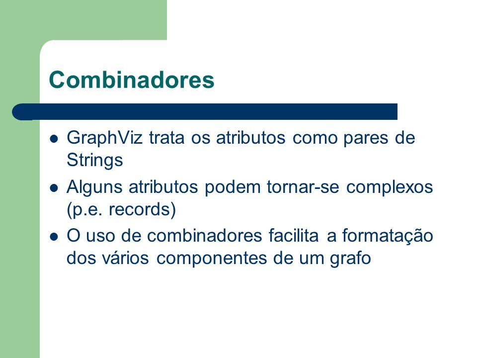 Combinadores GraphViz trata os atributos como pares de Strings Alguns atributos podem tornar-se complexos (p.e. records) O uso de combinadores facilit