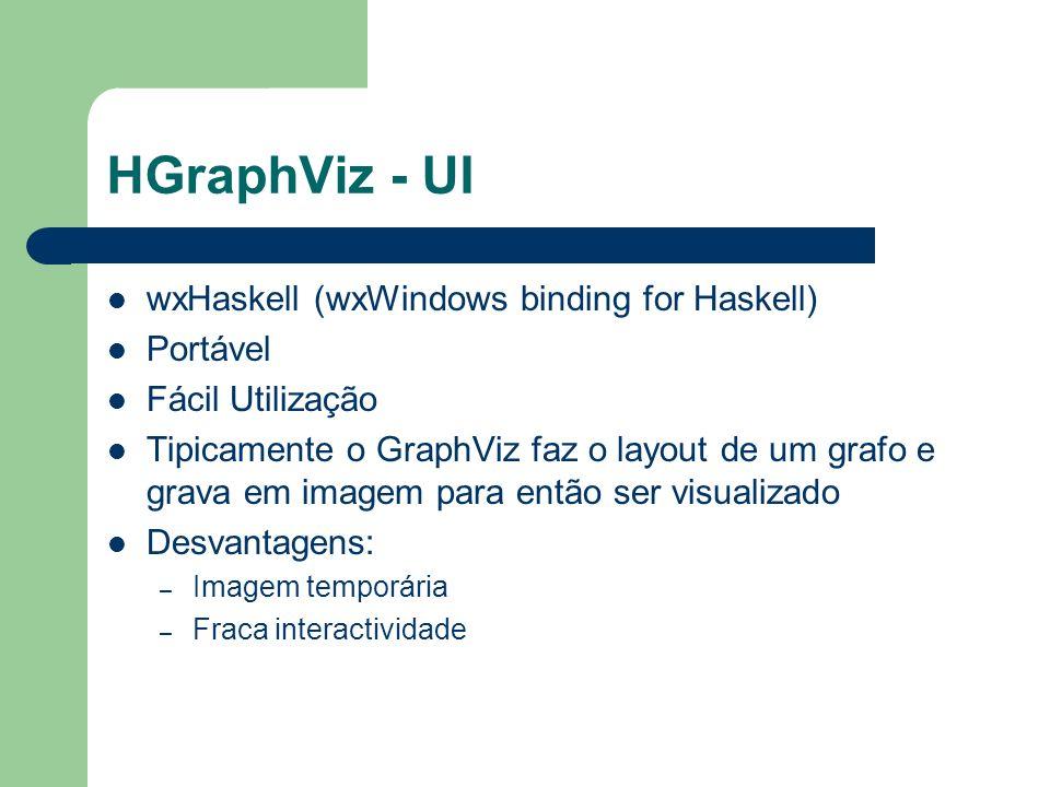 HGraphViz - UI wxHaskell (wxWindows binding for Haskell) Portável Fácil Utilização Tipicamente o GraphViz faz o layout de um grafo e grava em imagem p