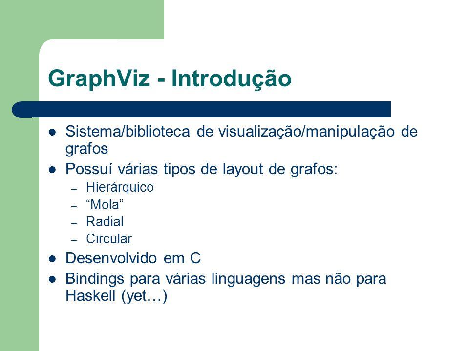 GraphViz - Introdução Sistema/biblioteca de visualização/manipulação de grafos Possuí várias tipos de layout de grafos: – Hierárquico – Mola – Radial