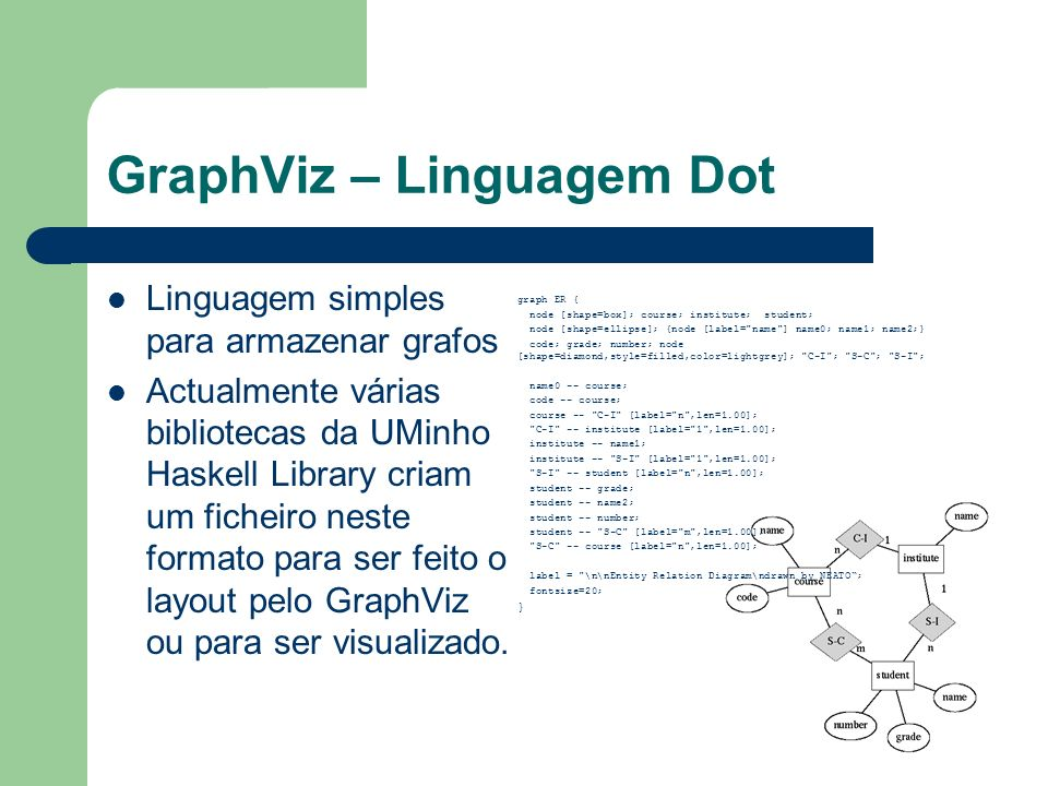 HGraphViz – Aplicações Graph visualization is a way of representing structural information as diagrams of abstract graphs and networks.