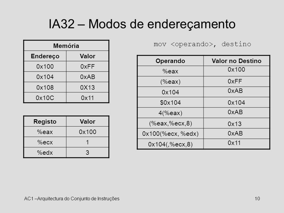 AC1 –Arquitectura do Conjunto de Instruções10 IA32 – Modos de endereçamento Memória EndereçoValor 0x1000xFF 0x1040xAB 0x1080X13 0x10C0x11 RegistoValor