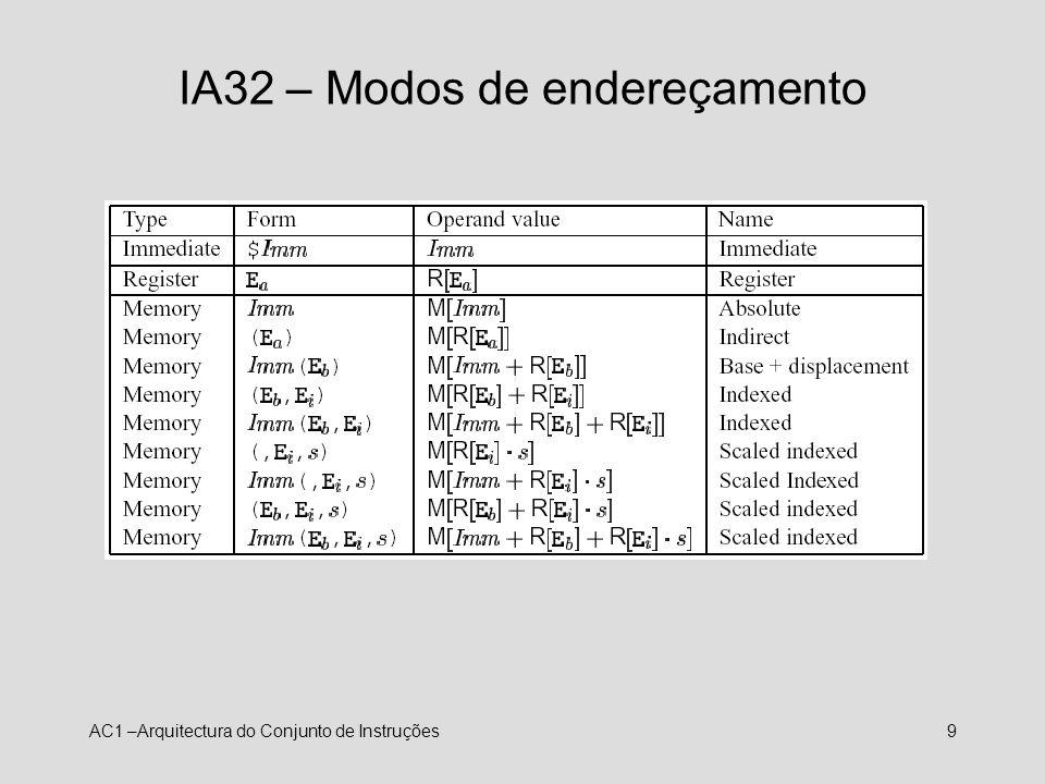 AC1 –Arquitectura do Conjunto de Instruções10 IA32 – Modos de endereçamento Memória EndereçoValor 0x1000xFF 0x1040xAB 0x1080X13 0x10C0x11 RegistoValor %eax0x100 %ecx1 %edx3 OperandoValor no Destino %eax (%eax) 0x104 $0x104 4(%eax) (%eax,%ecx,8) 0x100(%ecx, %edx) 0x104(,%ecx,8) 0x100 0xFF 0xAB 0x104 0xAB 0x13 0xAB 0x11 mov, destino