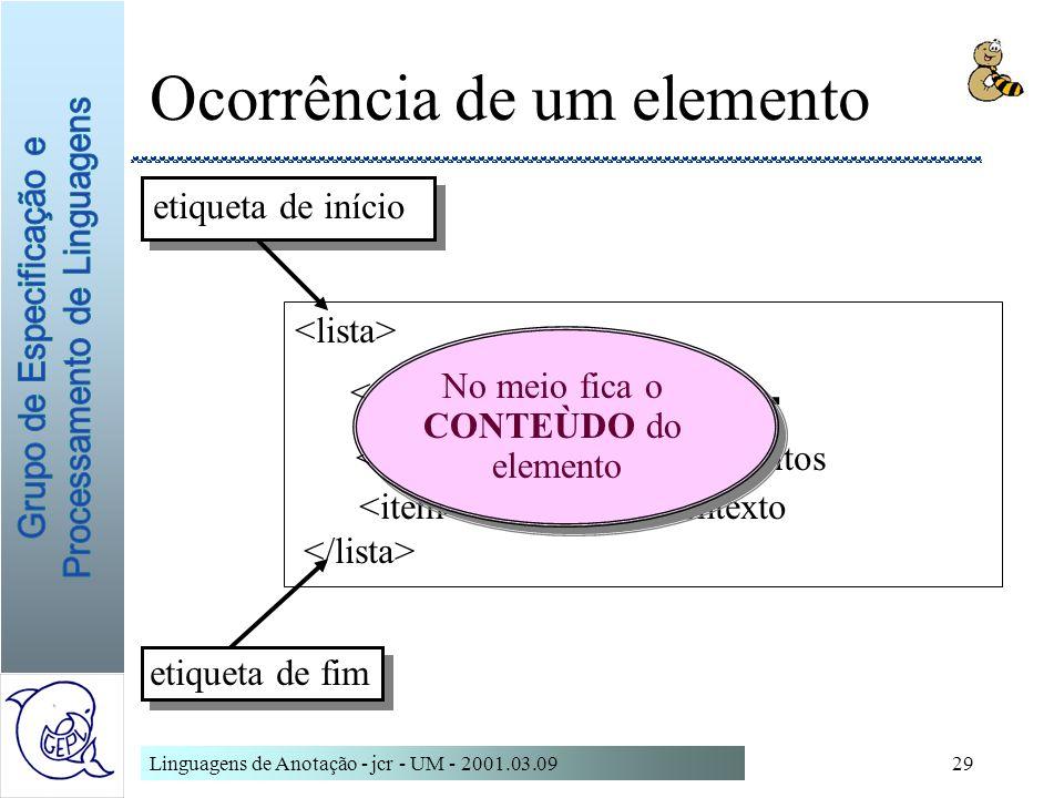 Linguagens de Anotação - jcr - UM - 2001.03.0929 Ocorrência de um elemento em SGML... delimitadores explícitos inferidos do contexto etiqueta de iníci