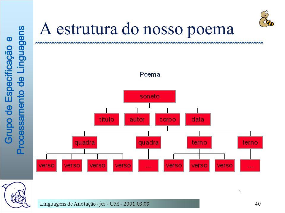 Linguagens de Anotação - jcr - UM - 2001.03.0940 A estrutura do nosso poema