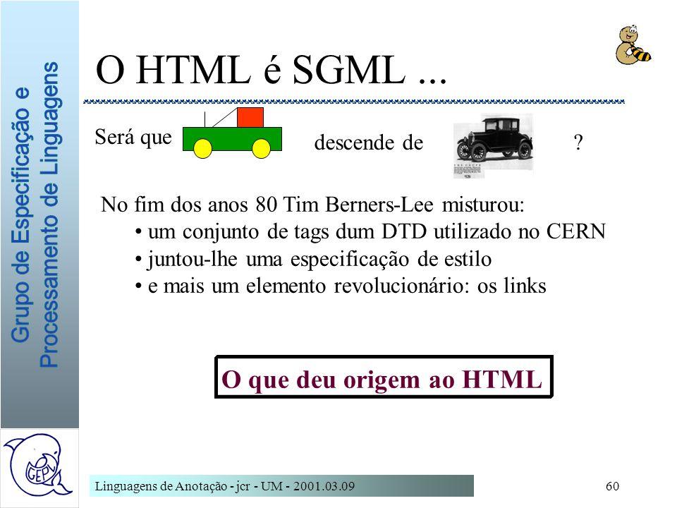 Linguagens de Anotação - jcr - UM - 2001.03.0960 O HTML é SGML... Será que descende de? No fim dos anos 80 Tim Berners-Lee misturou: um conjunto de ta