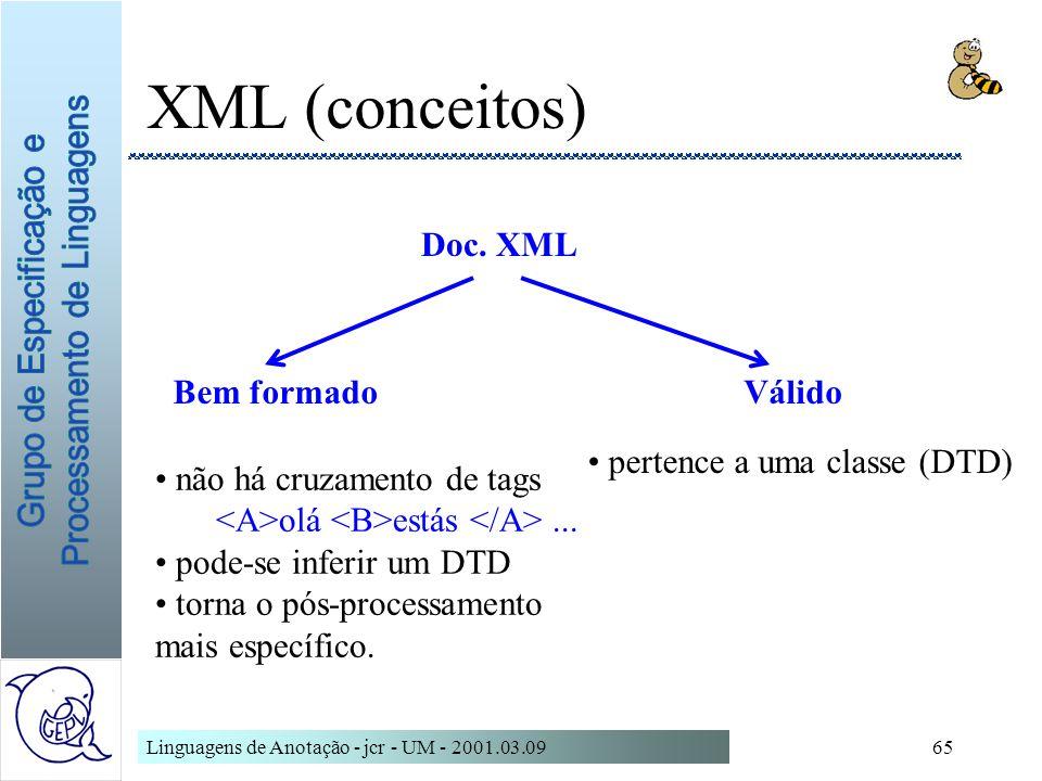 Linguagens de Anotação - jcr - UM - 2001.03.0965 XML (conceitos) Doc. XML Bem formadoVálido pertence a uma classe (DTD) não há cruzamento de tags olá