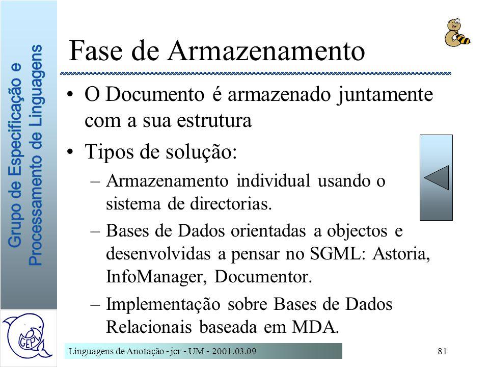 Linguagens de Anotação - jcr - UM - 2001.03.0981 Fase de Armazenamento O Documento é armazenado juntamente com a sua estrutura Tipos de solução: –Arma
