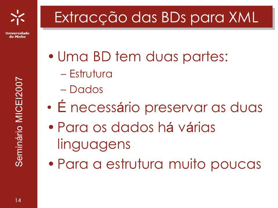 Universidade do Minho Seminário MICEI2007 14 Extracção das BDs para XML Uma BD tem duas partes: –Estrutura –Dados É necess á rio preservar as duas Para os dados h á v á rias linguagens Para a estrutura muito poucas