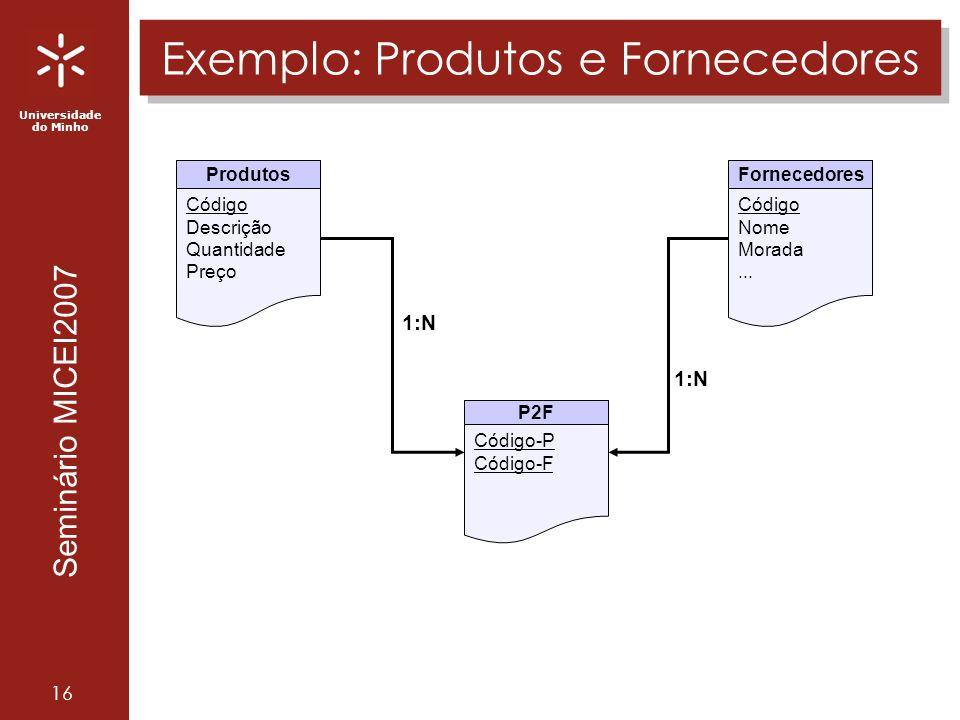 Universidade do Minho Seminário MICEI2007 16 Exemplo: Produtos e Fornecedores Código Descrição Quantidade Preço Produtos Código Nome Morada...