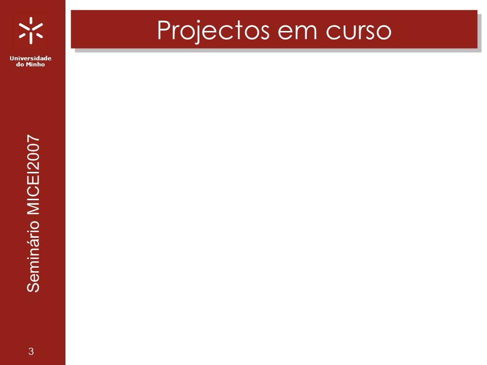 Universidade do Minho Seminário MICEI2007 3 Projectos em curso