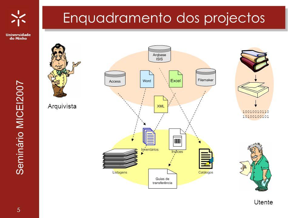 Universidade do Minho Seminário MICEI2007 5 Enquadramento dos projectos 10010010110 10100100101 Arquivista Utente