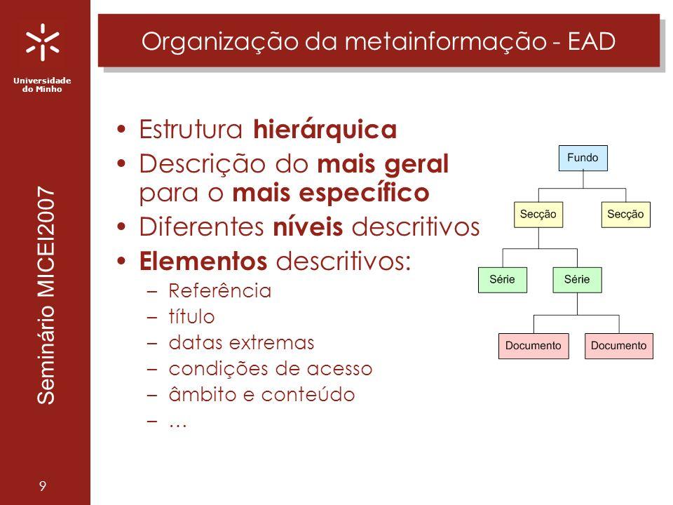 Universidade do Minho Seminário MICEI2007 9 Organização da metainformação - EAD Estrutura hierárquica Descrição do mais geral para o mais específico Diferentes níveis descritivos Elementos descritivos: –Referência –título –datas extremas –condições de acesso –âmbito e conteúdo –…