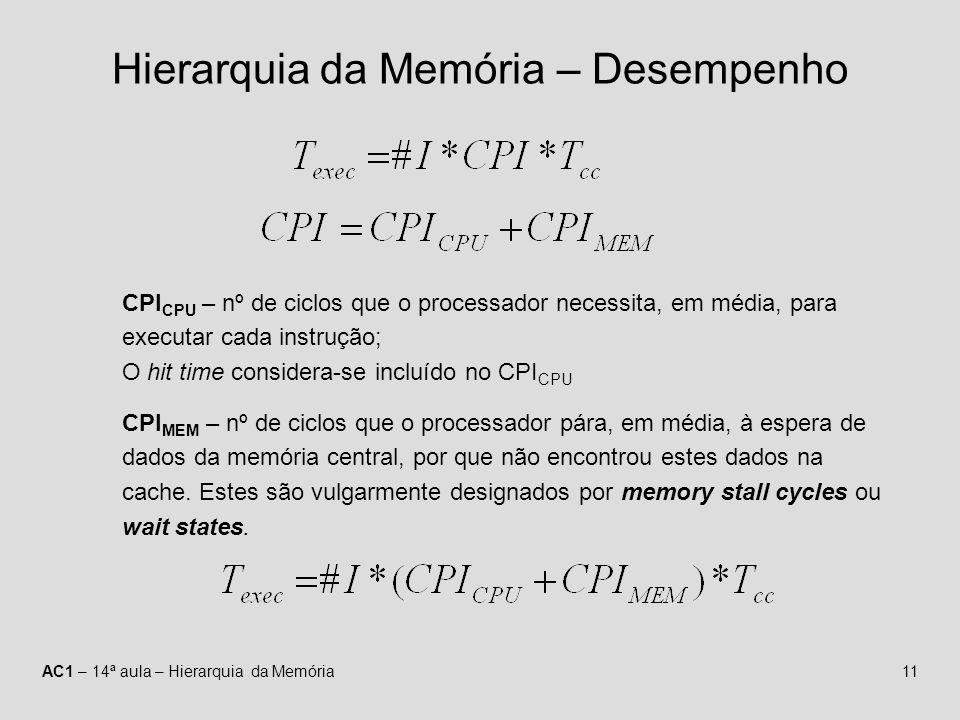 AC1 – 14ª aula – Hierarquia da Memória11 Hierarquia da Memória – Desempenho CPI CPU – nº de ciclos que o processador necessita, em média, para executa