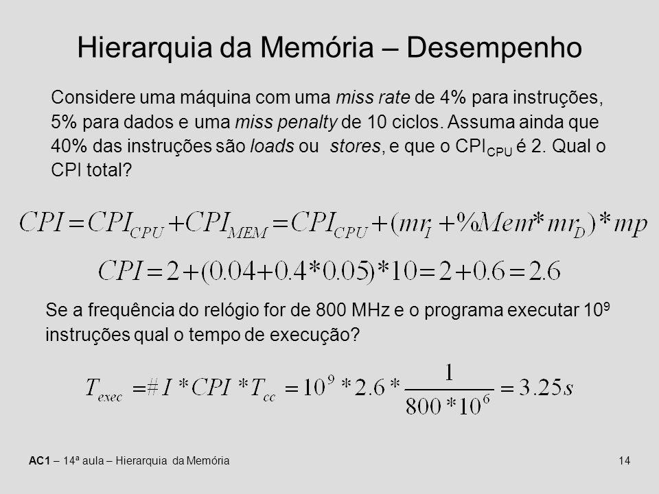 AC1 – 14ª aula – Hierarquia da Memória14 Hierarquia da Memória – Desempenho Considere uma máquina com uma miss rate de 4% para instruções, 5% para dad
