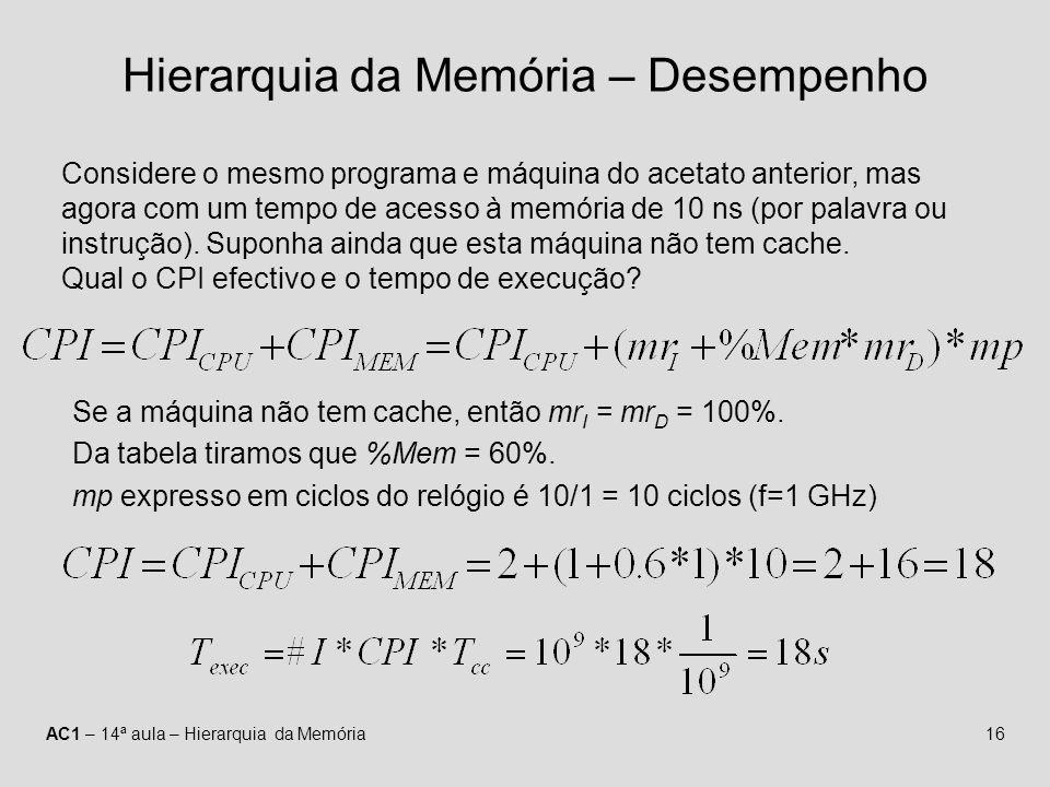 AC1 – 14ª aula – Hierarquia da Memória16 Hierarquia da Memória – Desempenho Considere o mesmo programa e máquina do acetato anterior, mas agora com um
