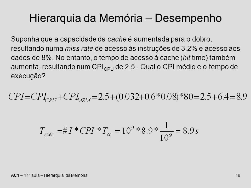 AC1 – 14ª aula – Hierarquia da Memória18 Hierarquia da Memória – Desempenho Suponha que a capacidade da cache é aumentada para o dobro, resultando num