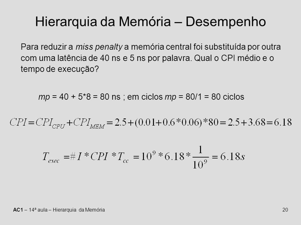 AC1 – 14ª aula – Hierarquia da Memória20 Hierarquia da Memória – Desempenho Para reduzir a miss penalty a memória central foi substituída por outra co