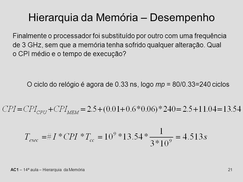 AC1 – 14ª aula – Hierarquia da Memória21 Hierarquia da Memória – Desempenho Finalmente o processador foi substituído por outro com uma frequência de 3