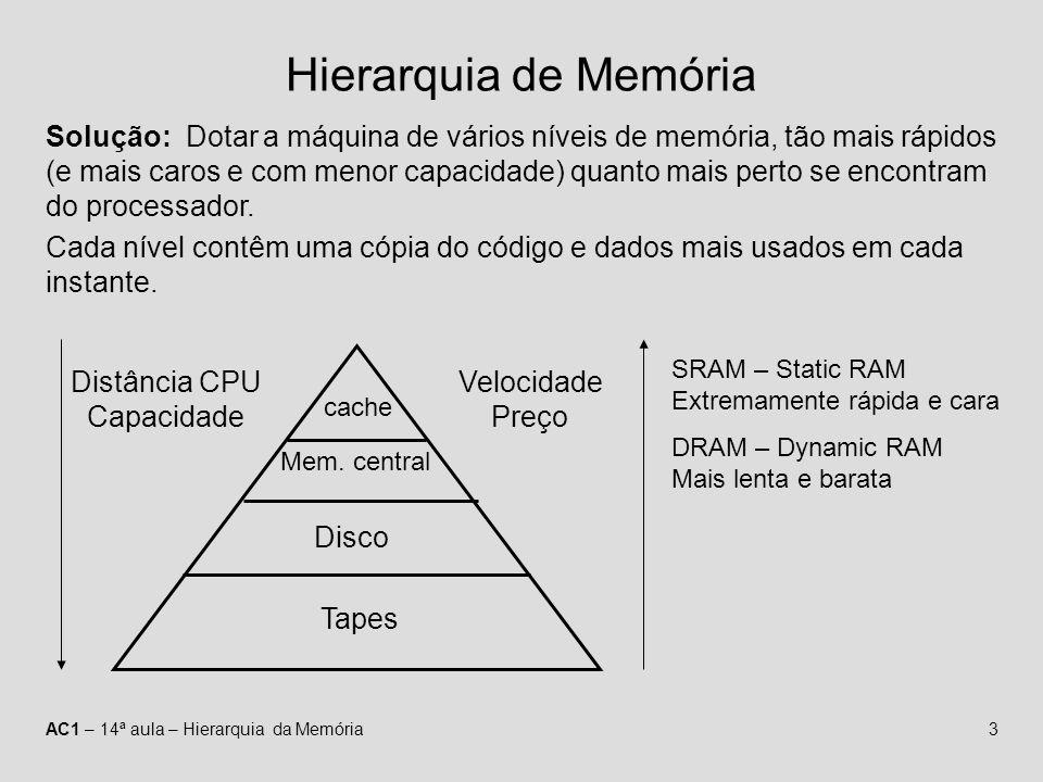 AC1 – 14ª aula – Hierarquia da Memória3 Hierarquia de Memória cache Mem. central Disco Tapes Distância CPU Capacidade Velocidade Preço SRAM – Static R