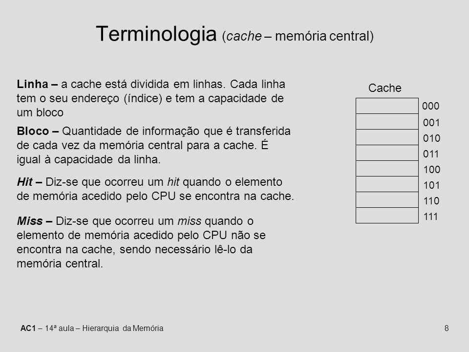 AC1 – 14ª aula – Hierarquia da Memória8 Terminologia (cache – memória central) Cache 000 101 110 111 010 011 100 001 Linha – a cache está dividida em