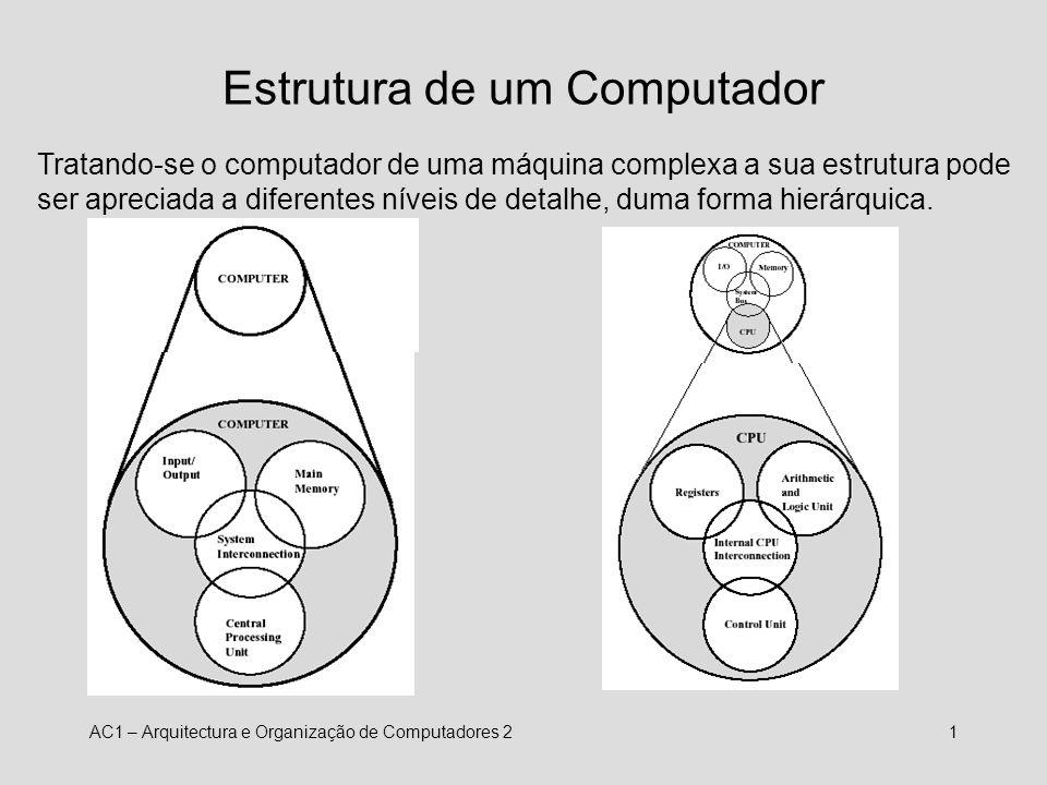 AC1 – Arquitectura e Organização de Computadores 22 Estrutura de um Computador Os diversos componentes do computador comunicam entre si usando um ou mais barramentos.
