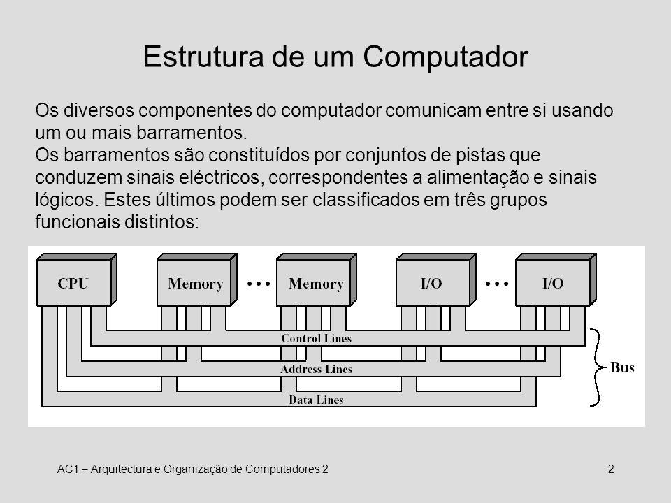 AC1 – Arquitectura e Organização de Computadores 23 Hierarquia de Barramentos Muitos dispositivos ligados ao mesmo barramento = perca de desempenho: 1.Barramento mais longo, logo maiores atrasos de propagação de sinal; 2.A contenção no barramento aumenta.