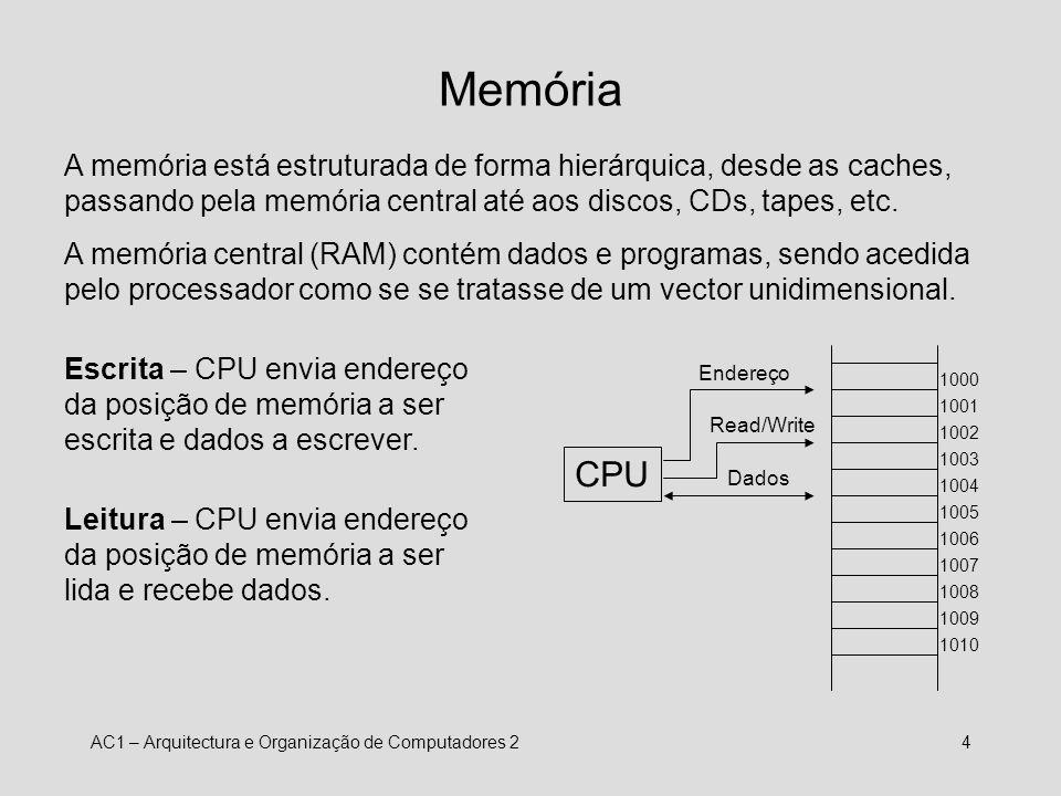 AC1 – Arquitectura e Organização de Computadores 25 Memória – Estado da Arte LabelNameClockBusBandwidth PC100SDR SDRAM100 MHz64 bit0,8 GB/s PC1600DDR200100 MHz64 bit1,6 GB/s PC2-1600DDR2-200100 MHz2*64 bit3,2 GB/s PC3200DDR400200 MHz64 bit3,2 GB/s PC2-3200DDR2-400200 MHz2*64 bit6,4 GB/s PC6400DDR800400 MHz64 bit6,4 GB/s PC2-6400DDR2-800400 MHz2*64 bit12,8 GB/s PC2-8520DDR2-1066533 MHz2*64 bit17,1 GB/s