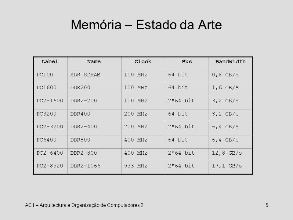 AC1 – Arquitectura e Organização de Computadores 26 Memória – Evolução nos últimos anos Roteiro apresentado pela Intel (Toms Hardware Guide, Maio 2003)