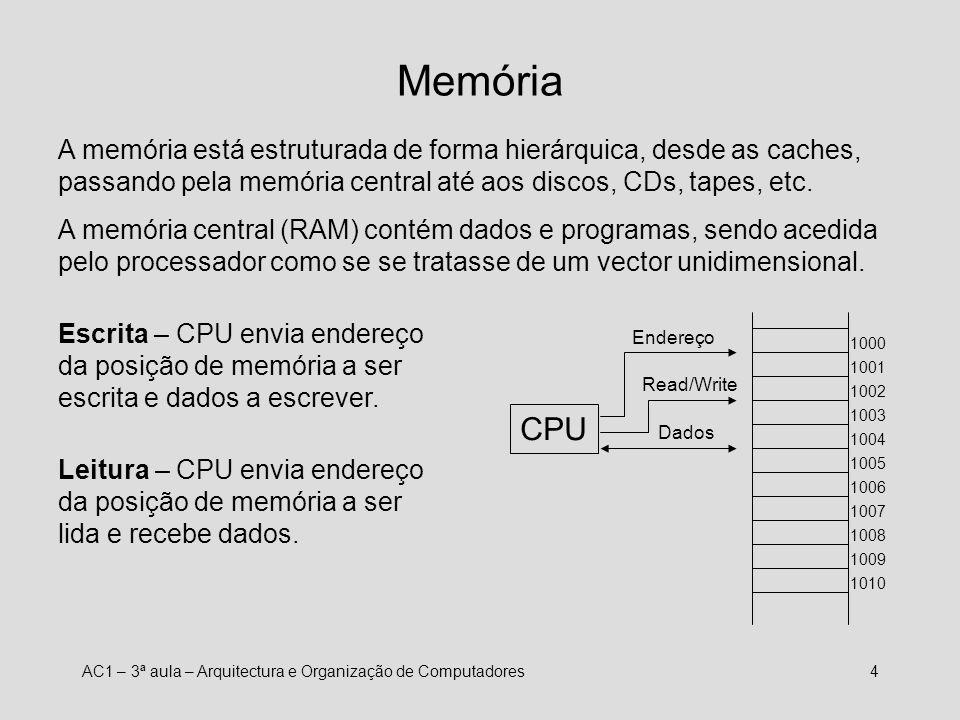 AC1 – 3ª aula – Arquitectura e Organização de Computadores3 Hierarquia de Barramentos Muitos dispositivos ligados ao mesmo barramento = perca de desem