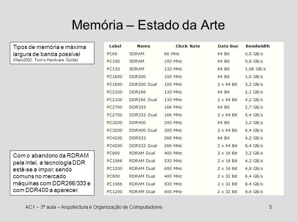 AC1 – 3ª aula – Arquitectura e Organização de Computadores4 Memória A memória está estruturada de forma hierárquica, desde as caches, passando pela me