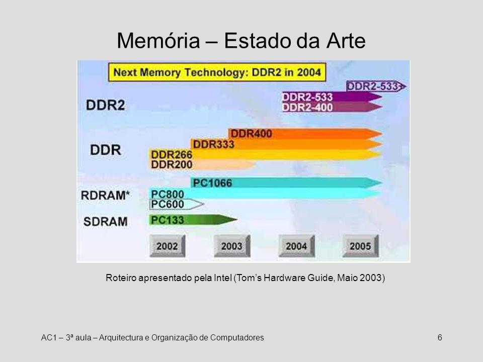 AC1 – 3ª aula – Arquitectura e Organização de Computadores5 Memória – Estado da Arte LabelNameClock RateData BusBandwidth PC66SDRAM66 MHz64 Bit0,5 GB/