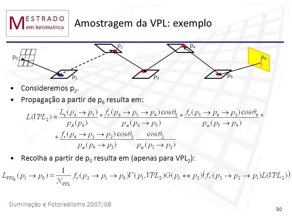 Amostragem da VPL: exemplo Consideremos p 2. Propagação a partir de p 6 resulta em: Recolha a partir de p 0 resulta em (apenas para VPL 2 ): Iluminaçã