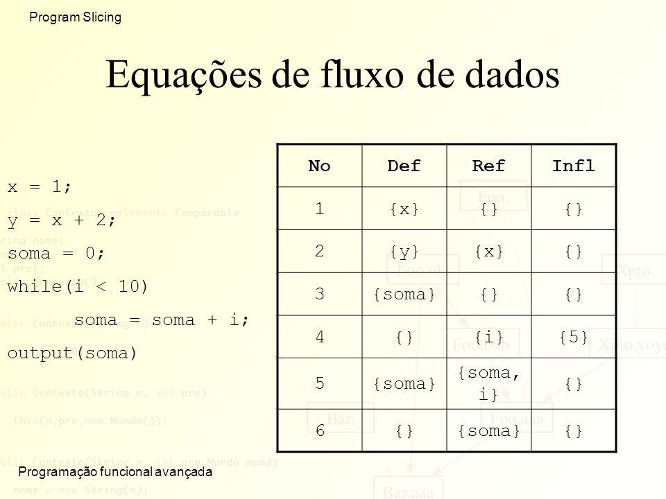 Programação funcional avançada Program Slicing Equações de fluxo de dados NoDefRefInfl 1{x}{} 2{y}{x}{} 3{soma}{} 4 {i}{5} 5{soma} {soma, i} {} 6 {soma}{} x = 1; y = x + 2; soma = 0; while(i < 10) soma = soma + i; output(soma)