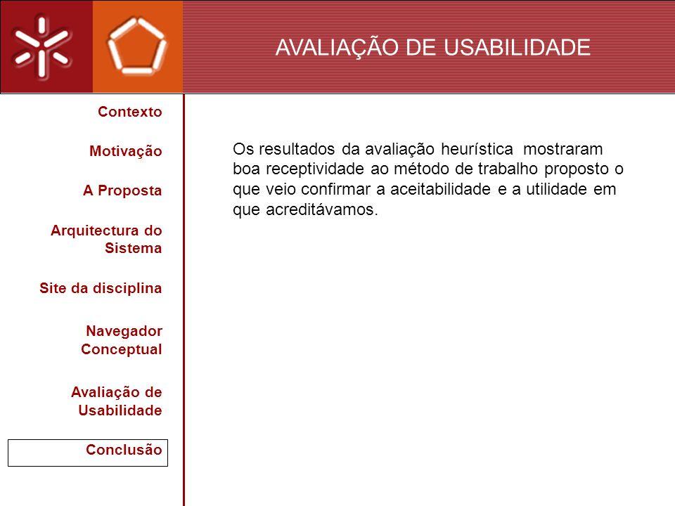 AVALIAÇÃO DE USABILIDADE Contexto Motivação A Proposta Arquitectura do Sistema Site da disciplina Navegador Conceptual Avaliação de Usabilidade Conclu