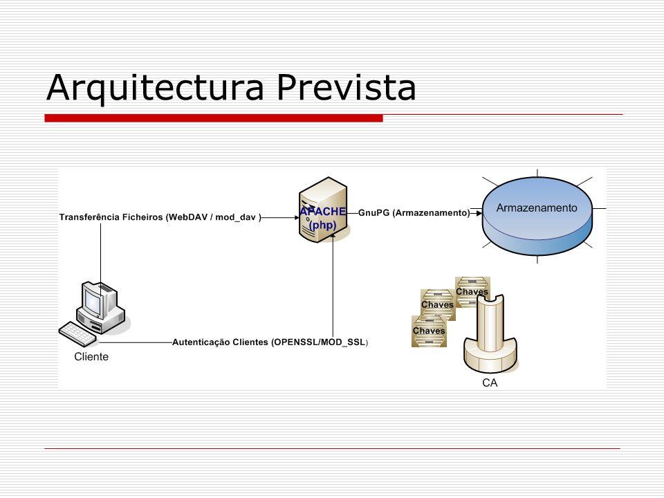 Arquitectura Prevista