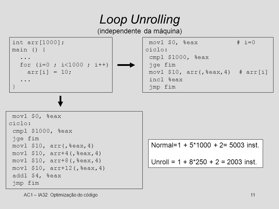 AC1 – IA32: Optimização do código11 Loop Unrolling (independente da máquina) int arr[1000]; main () {... for (i=0 ; i<1000 ; i++) arr[i] = 10;... } mo