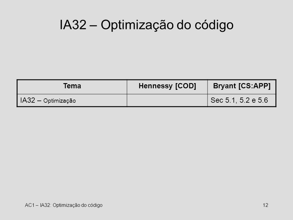 AC1 – IA32: Optimização do código12 IA32 – Optimização do código TemaHennessy [COD]Bryant [CS:APP] IA32 – Optimização Sec 5.1, 5.2 e 5.6