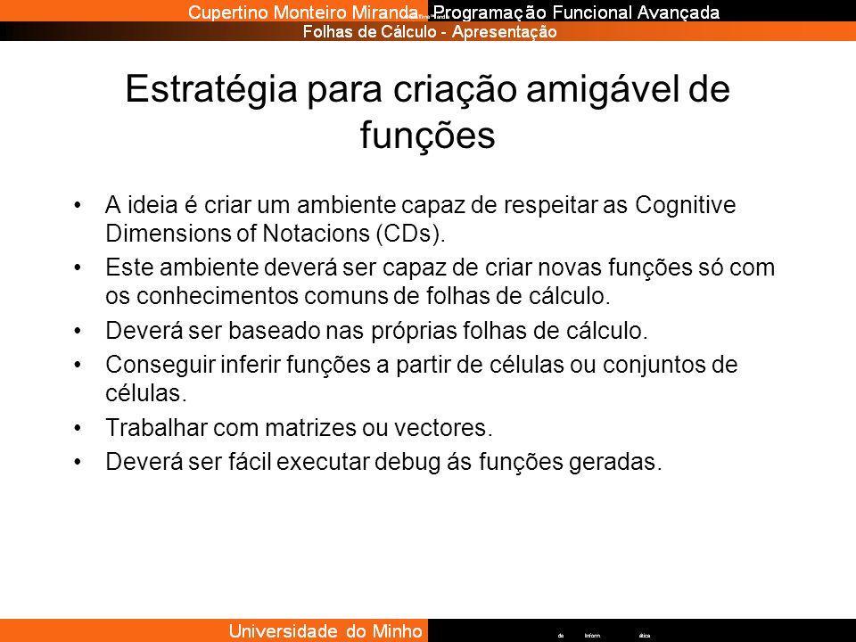Estratégia para criação amigável de funções A ideia é criar um ambiente capaz de respeitar as Cognitive Dimensions of Notacions (CDs). Este ambiente d