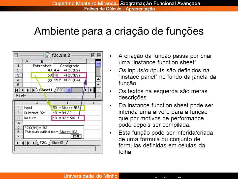 Ambiente para a criação de funções A criação da função passa por criar uma instance function sheet Os inputs/outputs são definidos na instace panel no