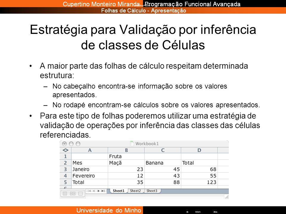 Estratégia para Validação por inferência de classes de Células A maior parte das folhas de cálculo respeitam determinada estrutura: –No cabeçalho enco
