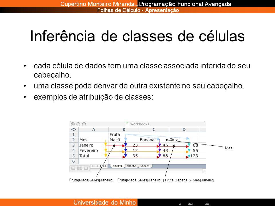 Inferência de classes de células cada célula de dados tem uma classe associada inferida do seu cabeçalho. uma classe pode derivar de outra existente n