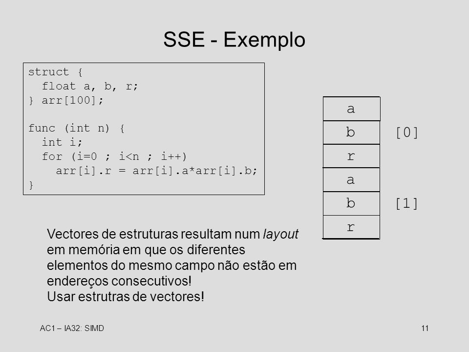 AC1 – IA32: SIMD11 SSE - Exemplo struct { float a, b, r; } arr[100]; func (int n) { int i; for (i=0 ; i<n ; i++) arr[i].r = arr[i].a*arr[i].b; } a b r