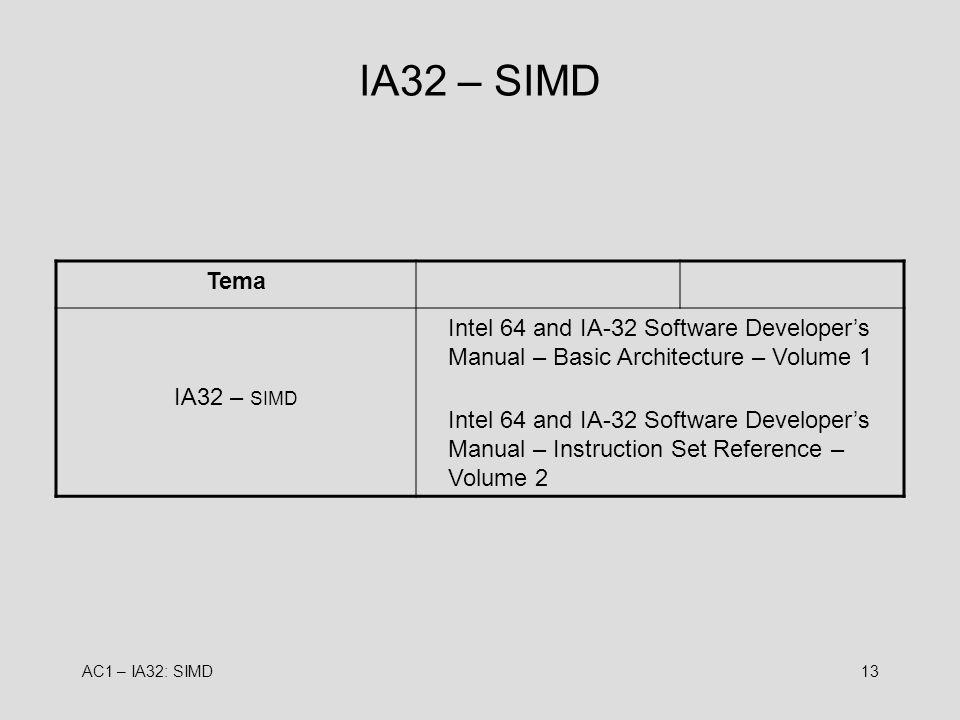 AC1 – IA32: SIMD13 IA32 – SIMD Tema IA32 – SIMD Intel 64 and IA-32 Software Developers Manual – Basic Architecture – Volume 1 Intel 64 and IA-32 Softw