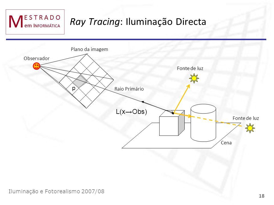 Ray Tracing: Iluminação Directa Iluminação e Fotorealismo 2007/08 18 Plano da imagem p Observador x Cena Fonte de luz L(xObs) Raio Primário Fonte de l