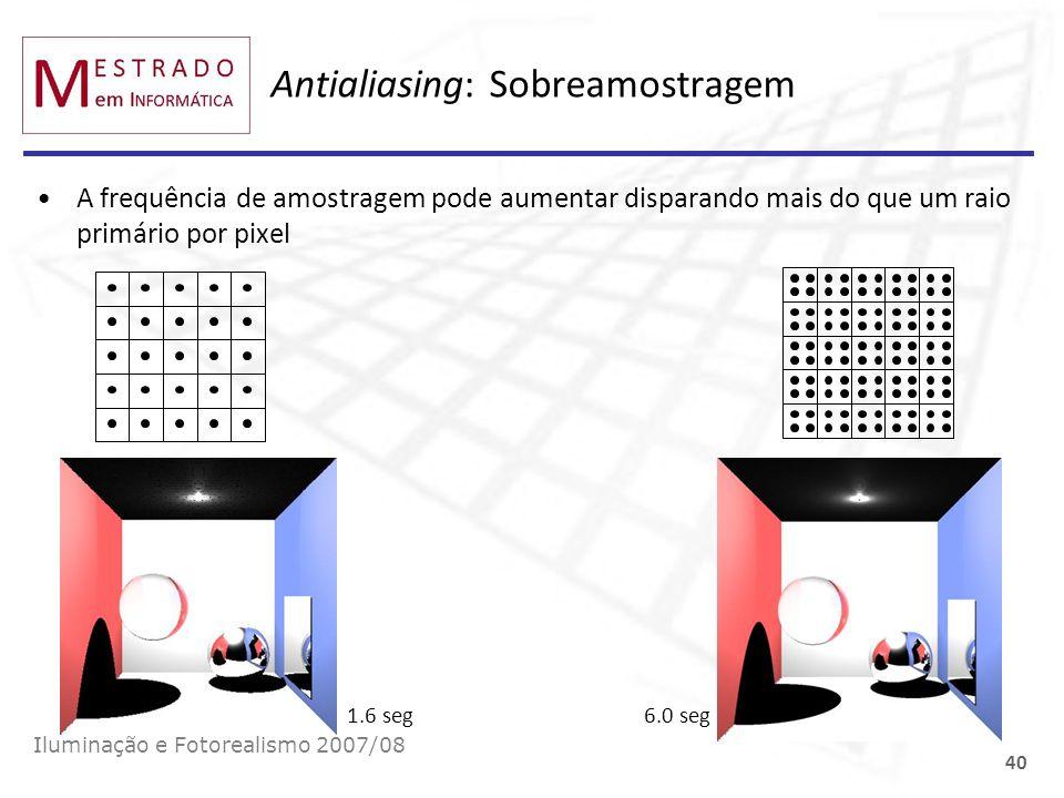 Antialiasing: Sobreamostragem A frequência de amostragem pode aumentar disparando mais do que um raio primário por pixel Iluminação e Fotorealismo 200