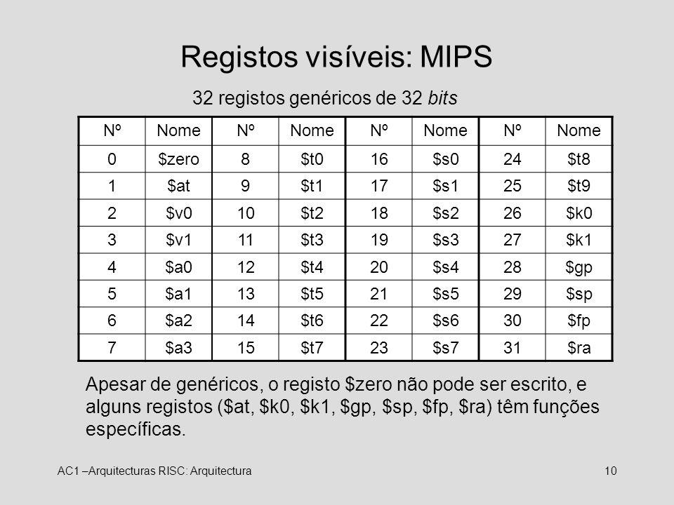 AC1 –Arquitecturas RISC: Arquitectura10 Registos visíveis: MIPS NºNomeNºNomeNºNomeNºNome 0$zero8$t016$s024$t8 1$at9$t117$s125$t9 2$v010$t218$s226$k0 3