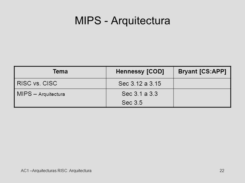 AC1 –Arquitecturas RISC: Arquitectura22 MIPS - Arquitectura TemaHennessy [COD]Bryant [CS:APP] RISC vs. CISC Sec 3.12 a 3.15 MIPS – Arquitectura Sec 3.