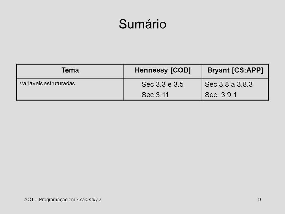 AC1 – Programação em Assembly 29 Sumário TemaHennessy [COD]Bryant [CS:APP] Variáveis estruturadas Sec 3.3 e 3.5 Sec 3.11 Sec 3.8 a 3.8.3 Sec. 3.9.1