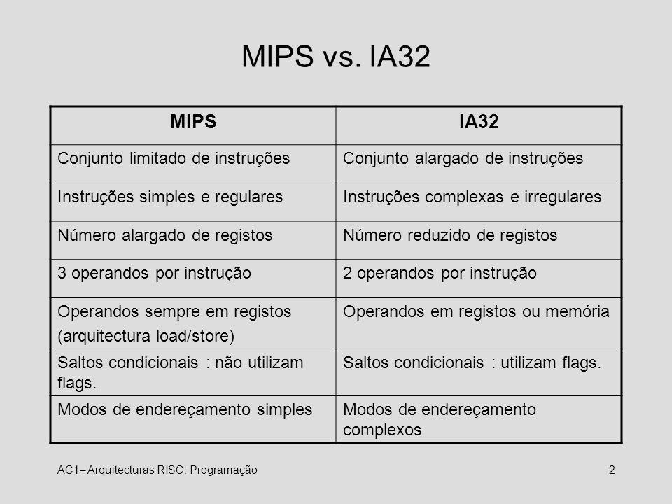 AC1– Arquitecturas RISC: Programação2 MIPS vs. IA32 MIPSIA32 Conjunto limitado de instruçõesConjunto alargado de instruções Instruções simples e regul